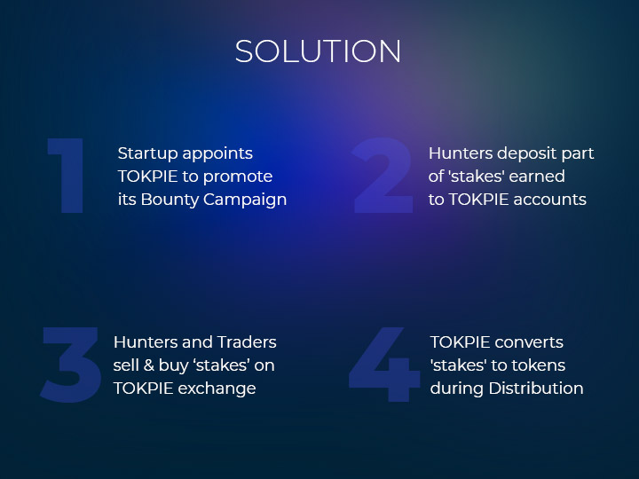 How Bounty Stakes Trading works