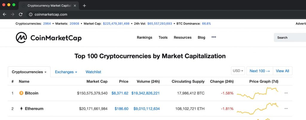 TKP added to Coinmarketcap