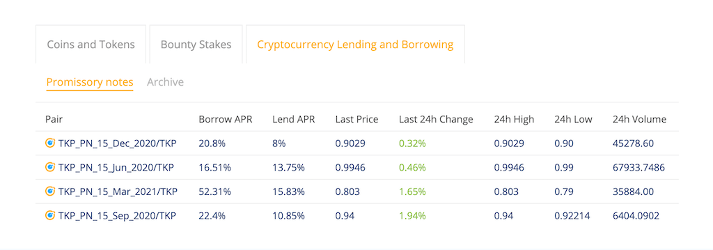 Cryptocurrency Lending and Borrowing