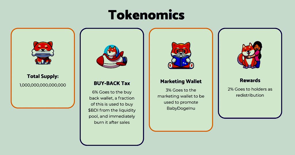 $BDI tokenomics