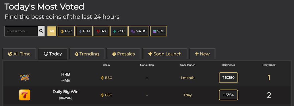 Coinvote's dashboard