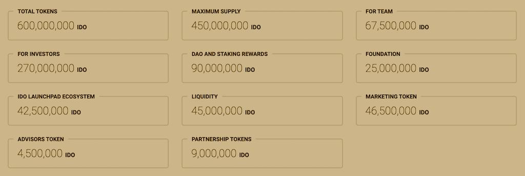 IDO Launchpad initial allocation